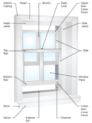 illustrated windows sills