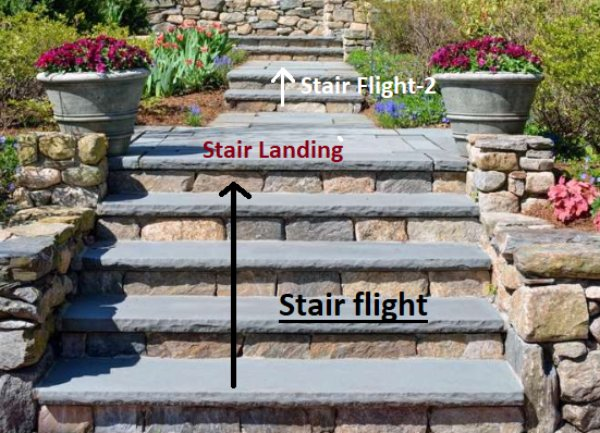 Describe Natural Stone Stairs