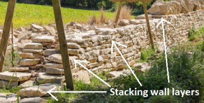 Building Layers of Dry-stone Wall