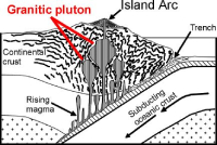 igneous rock formation 2