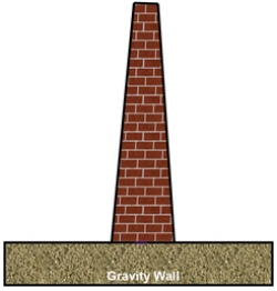 Gravity Wall Brick