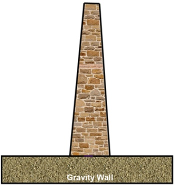 Gravity Wall Natural Stones